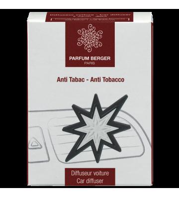 Difuzor Anti Tabac